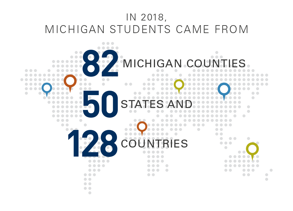 In 2017 Michigan students came from 82 Michigan counties, 50 states, and 122 countries